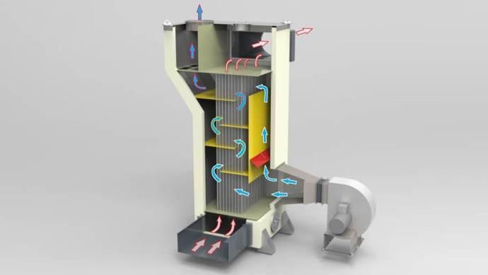 Wärmerückgewinnung – Air preheaters the waste gas energy of fired heaters (waste heat recovery).