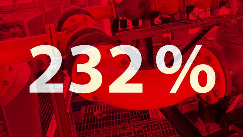 Zweihundert-zwei-und-dreißig Prozent